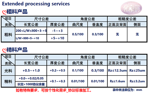 SKH59高速工具钢公差说明_苏州瑞友钢铁有限公司.png