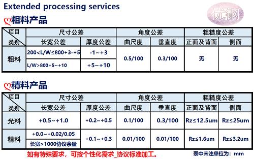 W2Mo9Cr4VCo8高速钢精光料公差说明_苏州瑞友钢铁有限公司.png